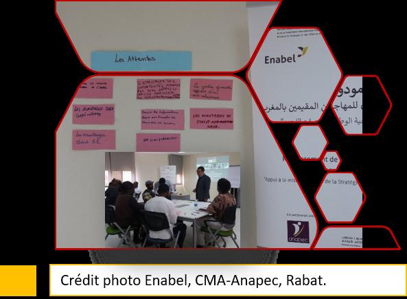 L'auto-emploi comme levier d'intégration des personnes migrantes au Maroc.