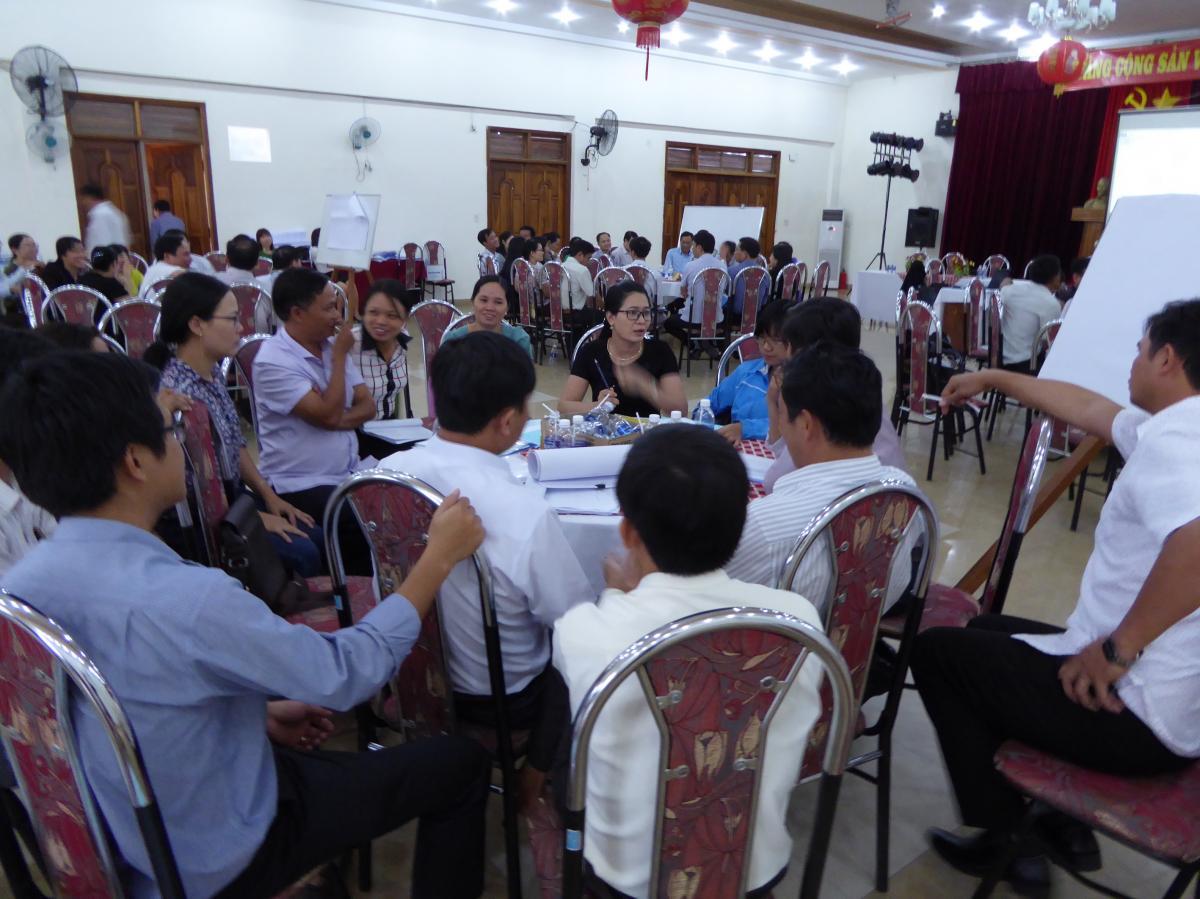 Inception Workshop captured project protagonists' contributions